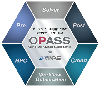 OPASS - OpenFOAM Advanced Support Service